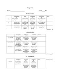 Student K-w-l Charts