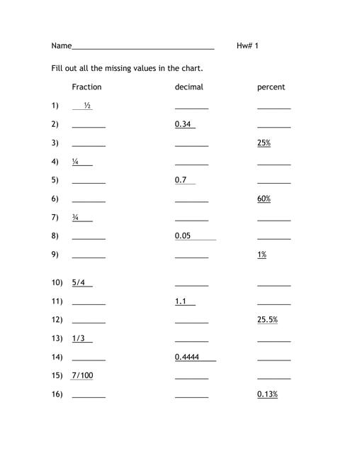 """""""Fraction, Decimal, Percent Worksheet"""" Download Pdf"""