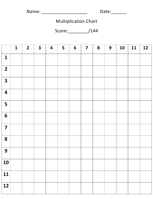 """""""12x12 Multiplication Chart Template"""" Download Pdf"""