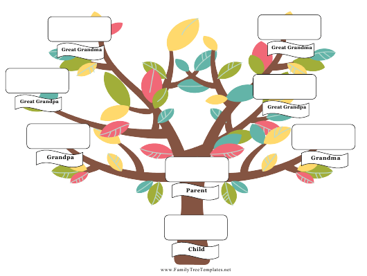 """Single Parent Family Tree Template"" Download Pdf"