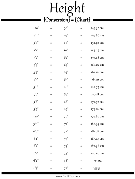 """""""Height Conversion Chart"""" Download Pdf"""