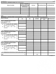 IRS Form 8582 2017 Passive Activity Loss Limitations, Page 3