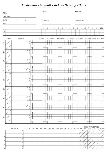 australian baseball pitching  hitting chart template