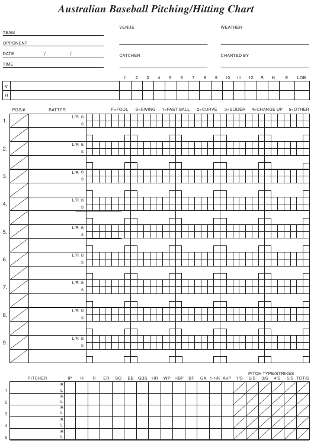Australian Baseball Pitchinghitting Chart Template Download
