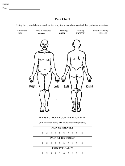 """Body Pain Chart Template"" Download Pdf"