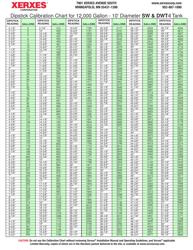 Dipstick Calibration Chart - Xerxes Corporation