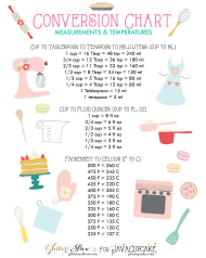 Baking Measurements and Temperatures Conversion Chart