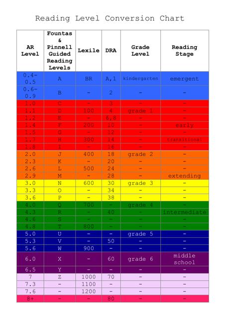 """Reading Level Conversion Chart"" Download Pdf"