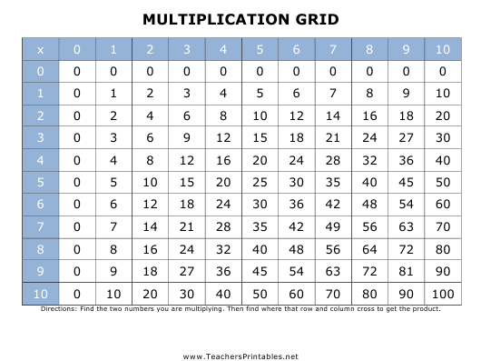 10x10 Multiplication Grid Download Printable Pdf