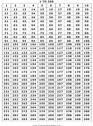 1 to 300 Numbers Chart