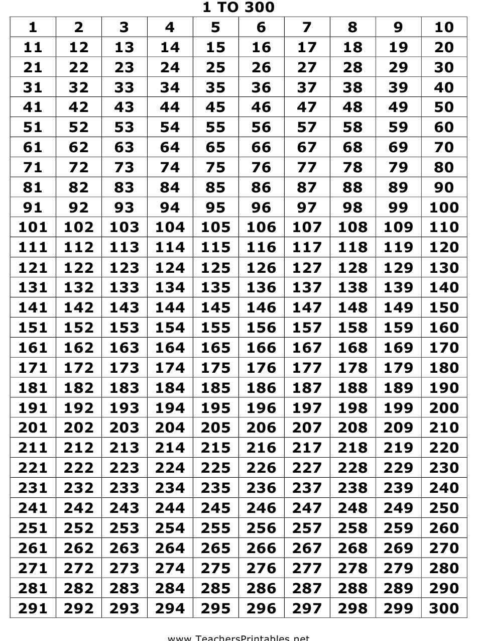 """1 to 300 Numbers Chart"" Download Pdf"
