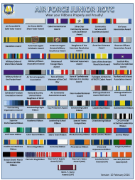 """Junior Reserve Officer Training Corps (Rotc) Ribbons Chart"""