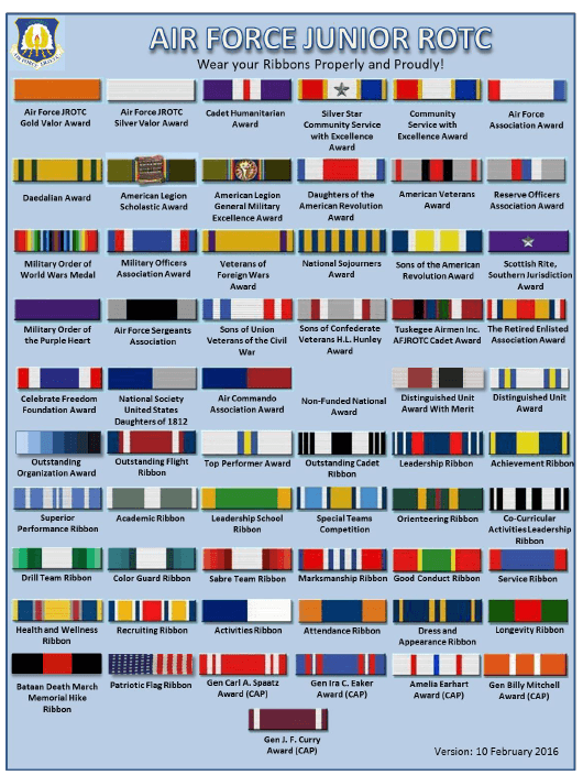Junior Reserve Officer Training Corps Rotc Ribbons Chart