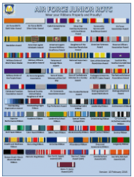 Junior Reserve Officer Training Corps (Rotc) Ribbons Chart