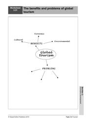 """Economic Development Worksheet"", Page 33"