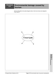 """Economic Development Worksheet"", Page 53"