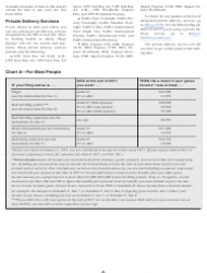 Instructions for IRS Form 1040 - U.S. Individual Income Tax Return 2017, Page 8