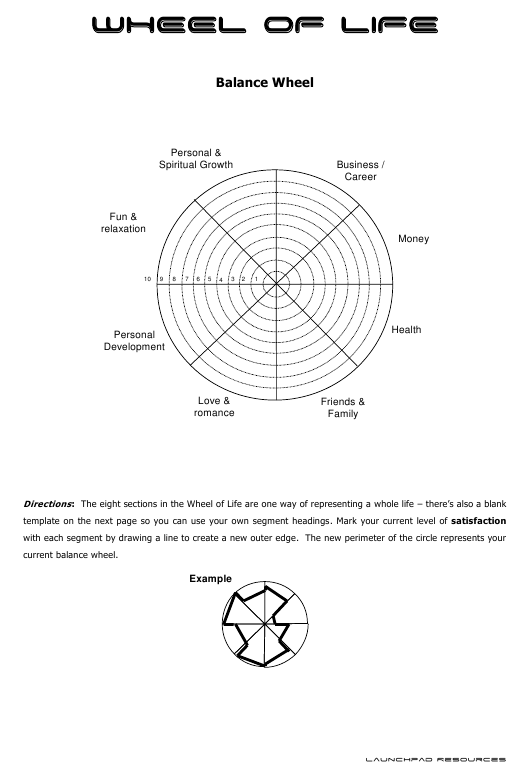 """Wheel of Life Template"" Download Pdf"