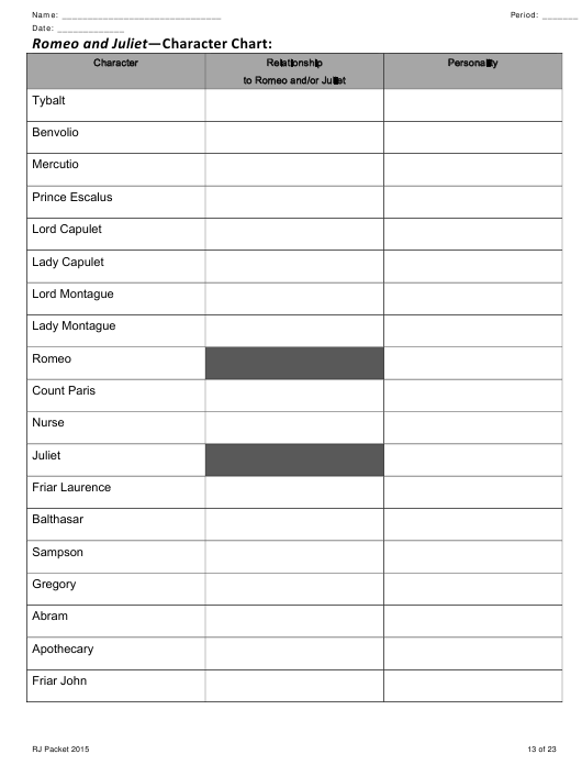 """""""Romeo and Juliet Character Chart Template"""" Download Pdf"""