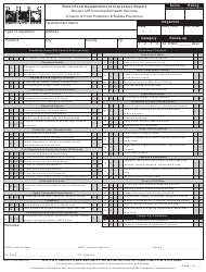 Form DHEC 1722a Retail Food Establishment Inspection Report - South Carolina