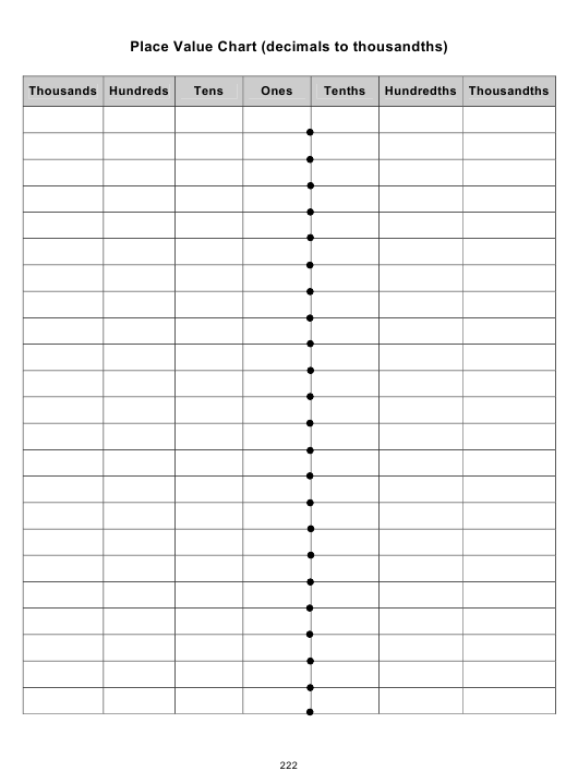 Decimals To Thousandths Place Value Chart Template Download