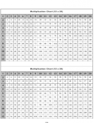 12 X 20 Times Table Charts
