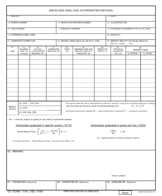 DD Form 1794 Fillable Pdf