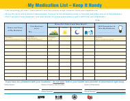 My Medication List