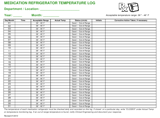 """Medication Refrigeration Temperature Log - Rx"" Download Pdf"