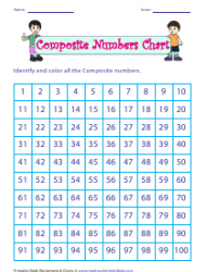 Composite Numbers Chart Worksheet With Answer Key