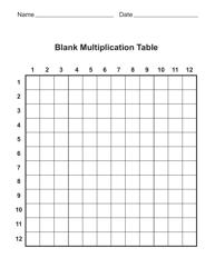 Blank 12x12 Multiplication Chart