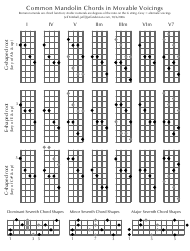 """""""Common Mandolin Chords in Movable Voicings"""""""