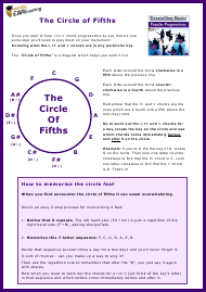 """The Circle of Fifths Cheat Sheet - Easy Eartraining"""