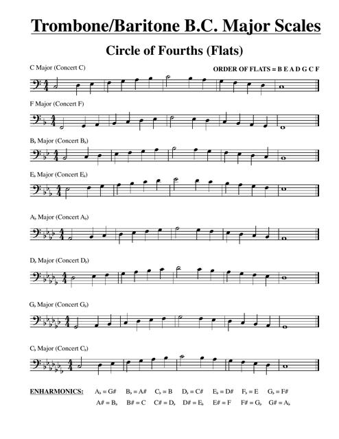 Trombone/Baritone B c  Major Scale Chart Download Printable PDF