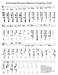 """Eichentopf Baroque Bassoon Fingering Chart"""