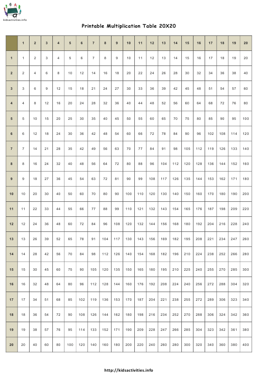 Multiplication Chart Pdf Templates Download Fill And Print For Free