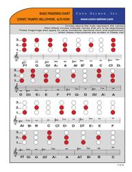 """""""Basic Fingering Chart for Cornet, Trumpet, Mellophone, Alto Horn"""""""