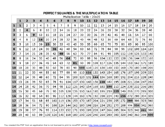 This is a photo of Multiplication Table 1-20 Printable with 5th grade