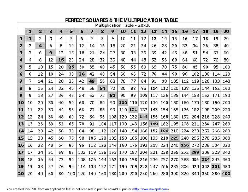 """20x20 Multiplication Chart"" Download Pdf"