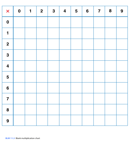 Blank Multiplication Chart 0-9 Download Pdf