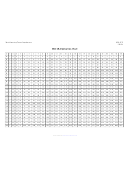 Form 698-1579 CB 116 25 X 25 Times Table Chart - Math Learning Center