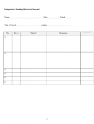 Independent Reading Dialectical Journal Template