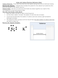"""Atoms and Valence Electrons Reference Sheet"""
