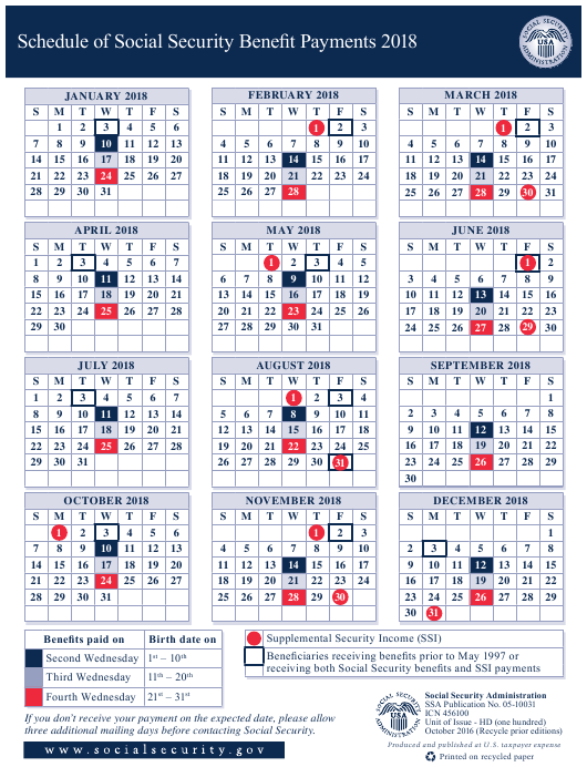 2018 Social Security Benefits Payments Schedule Download Pdf