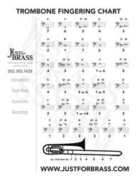 """""""Trombone Fingering Chart"""""""