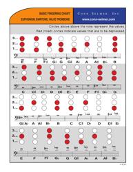 """Basic Fingering Chart for Euphonium, Baritone, Valve Trombone"""