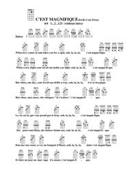 """""""Cole Porter - C'est Magnifique Ukulele Chord Chart"""""""
