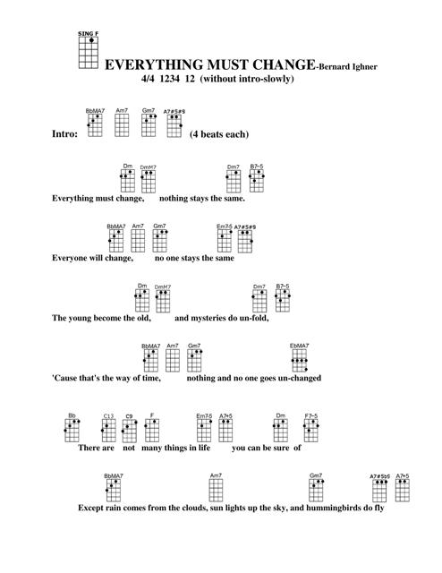 Bernard Ighner Everything Must Change Ukulele Chord Chart Download