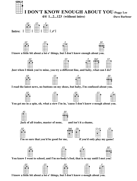 """""""Peggy Lee - I Don't Know Enough About You Ukulele Chord Chart"""" Download Pdf"""