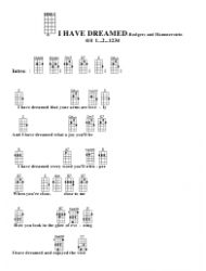 Rodgers And Hammerstein - I Have Dreamed Ukulele Chord Chart